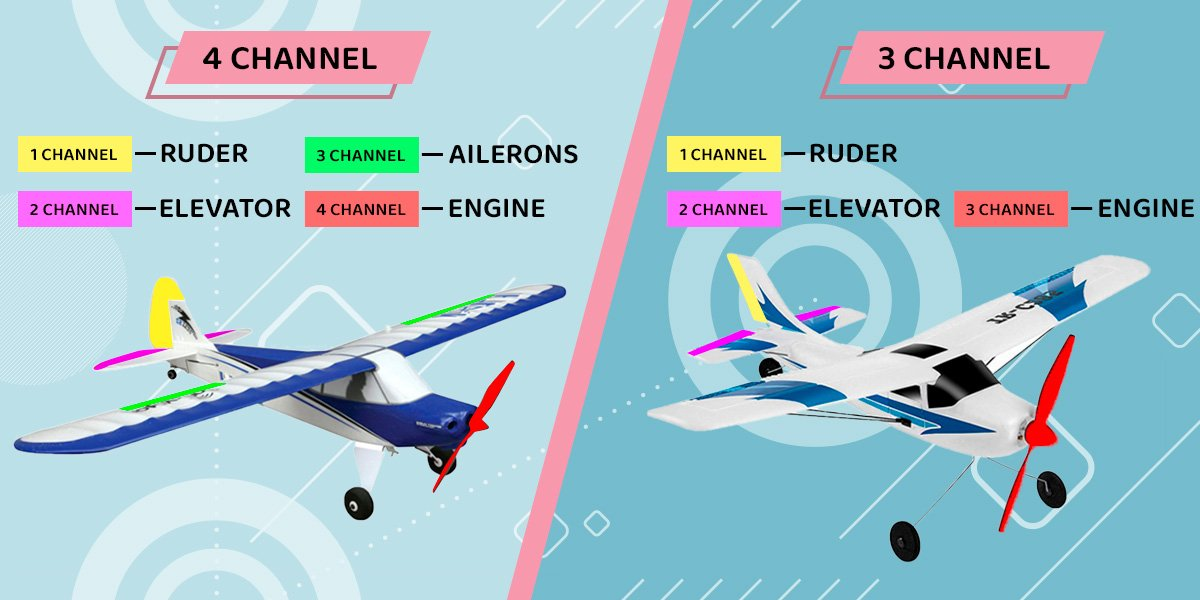 4 channel and 3 channel rc plane comparison.
