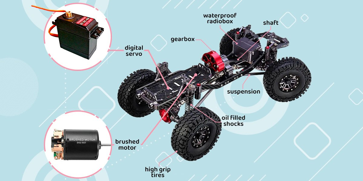 Detailed picture with all parts of default rc car