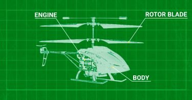 Ultimate guide for choosing your favorite rc helicopter.